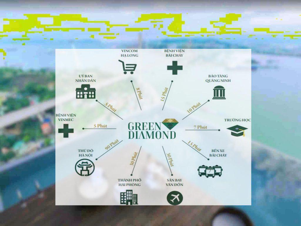 Green Diamond Hạ Long- Giá Gốc Trực Tiếp Chủ Đầu Tư Handico 6