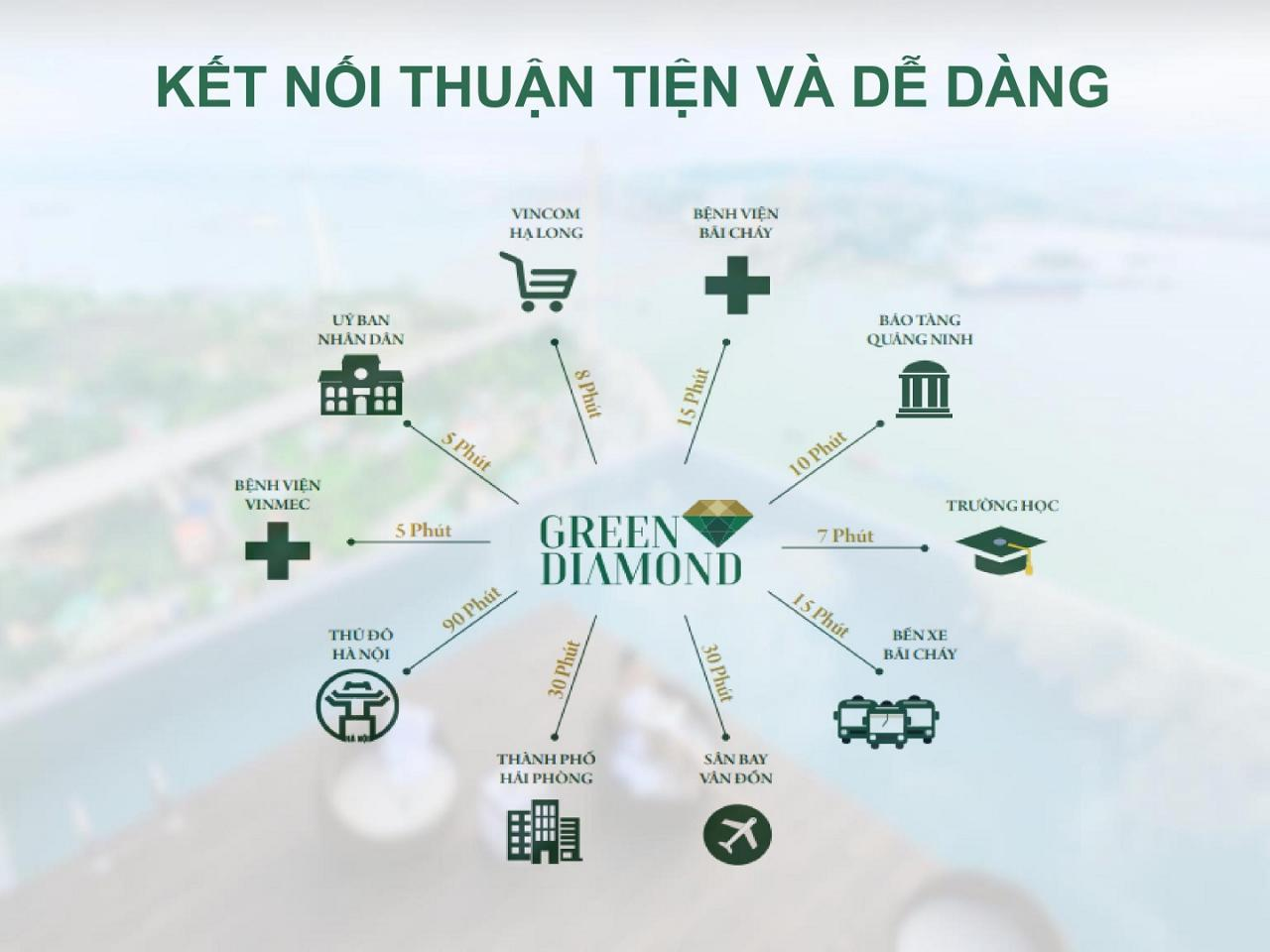 lien-ket-vung-green-diamond-ha-long - Chung Cư Hà Nội